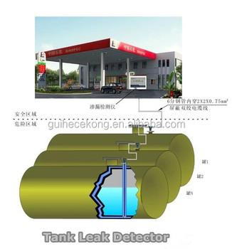Oil Tank Level Indicator Diesel Sensor De Nivel Double Walled Tank Leak  Detector - Buy Leak Detector Sensor,Water Leak Detection Cable,Water  Warning