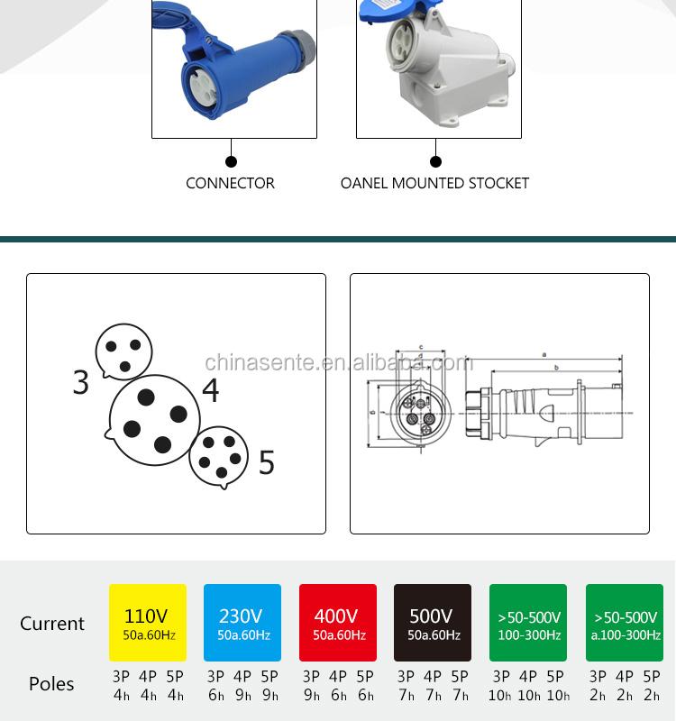 HTB1VDTFHpXXXXXZXVXXq6xXFXXX6 waterproof wiring male female iec power industrial plug socket iec 60309 wiring diagram at mifinder.co