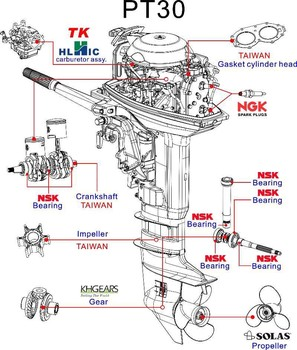 boat motor outboard engine 2 stroke 25hp buy boat outboard engine rh wholesaler alibaba com honda boat motor parts diagram boat lift motor wiring diagram