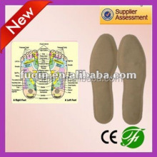 Adhesive Portable Foot Warmer