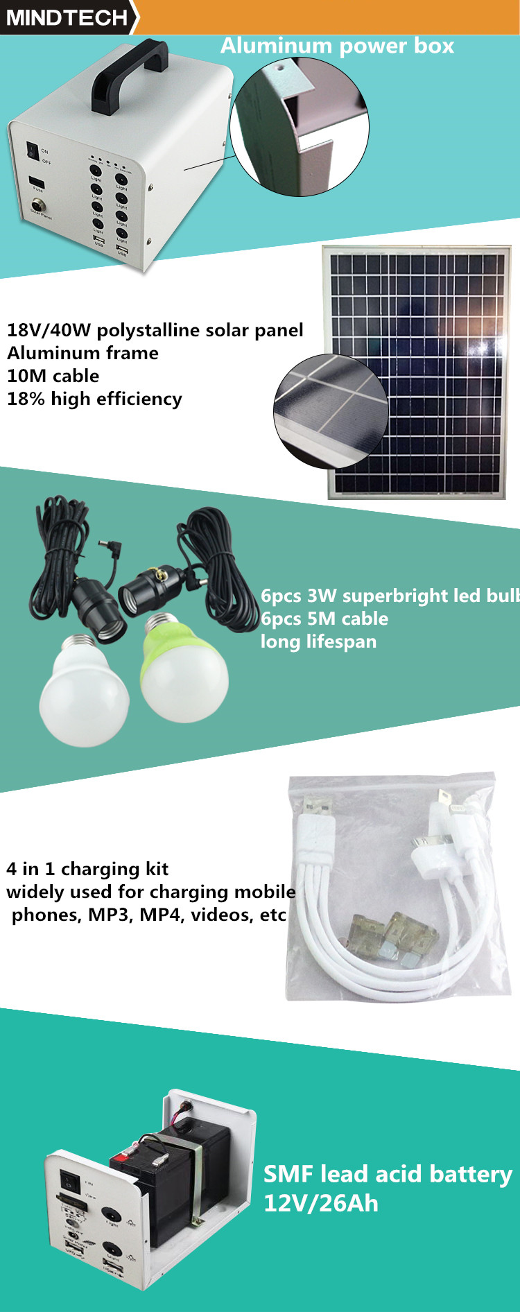 40w dc solar system with 6pcs led lamps for indoor