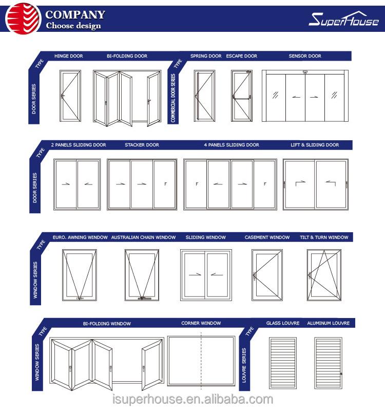 Industrial Garage Door Dimensions: Fancy Double Glazed Arched Windows That Open Windows