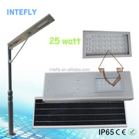 2014 new products 25w replacement solar light panel