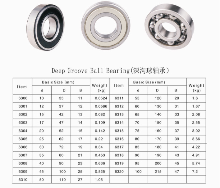 6316 c3 zz deep groove ball bearing buy cheap ball for Red wing ball bearing ac motor