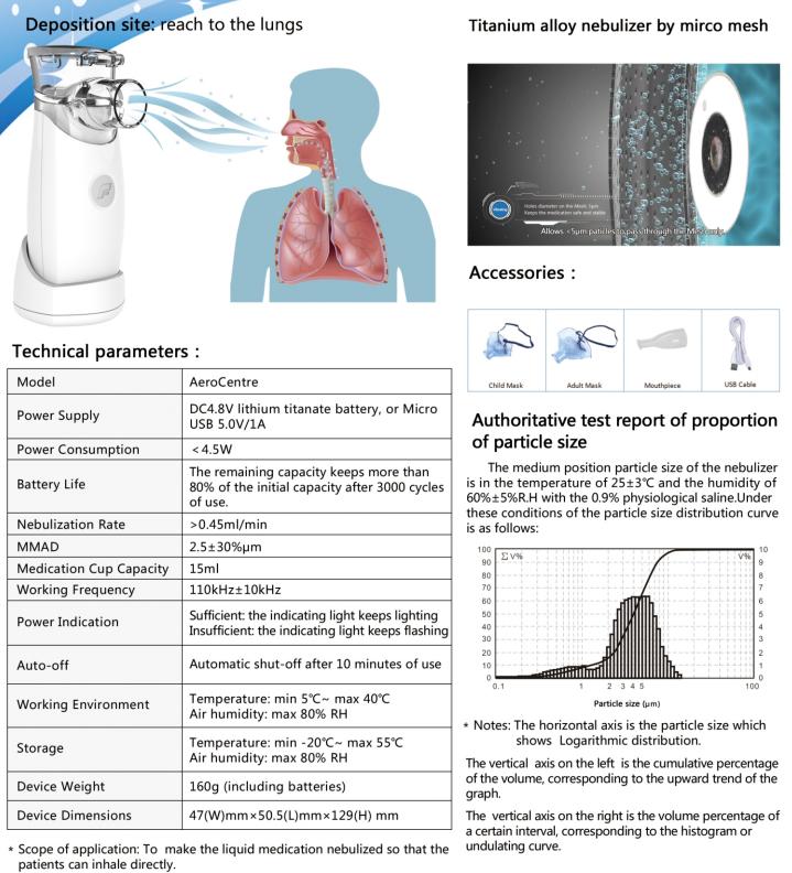 2017 Quiet Rechargable Cvs Asthma Free Nebulizer Machine ...