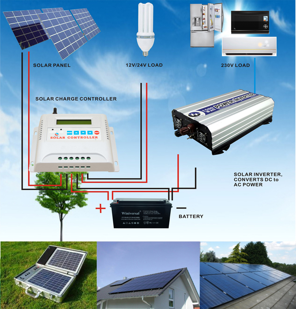 12v 40a solar charge controller pwm with ce buy charge 12v 40a solar charge controller pwm with ce pooptronica Image collections