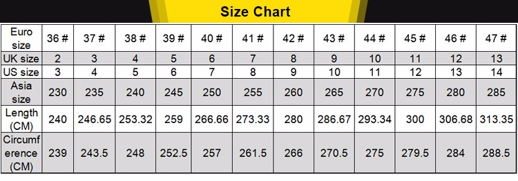 Image result for safety shoe size chart