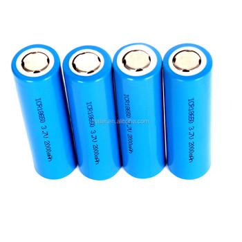 https://sc02.alicdn.com/kf/HTB1VTgScgoQMeJjy0Foq6AShVXa1/3-7V-18650-2000mah-cylindrical-battery-for.jpg_350x350.jpg