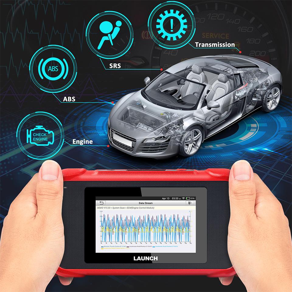 Renault Traffic OBD-II Engine Management Light Diagnostic Code Reader Reset Tool