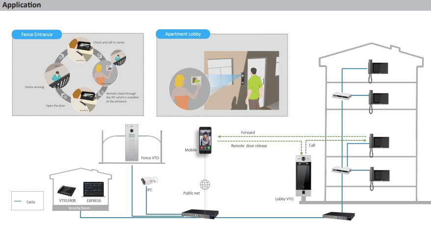 dahua video intercom 7 inch ip kit hd cmos camera ipc surveillance on