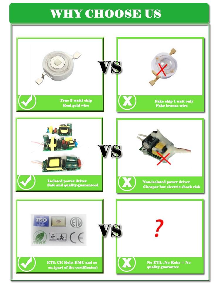 diy light kits cheap led grow lights buy diy light kits. Black Bedroom Furniture Sets. Home Design Ideas