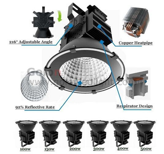 500w Led High Mast Light For Sport Court Light Replace Halogen ...