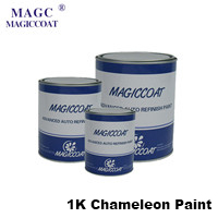 china car paint brand names for car refinish - Paint Brand Names