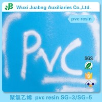 China Manufacturer Best Sales White Cpvc Resin Pvc
