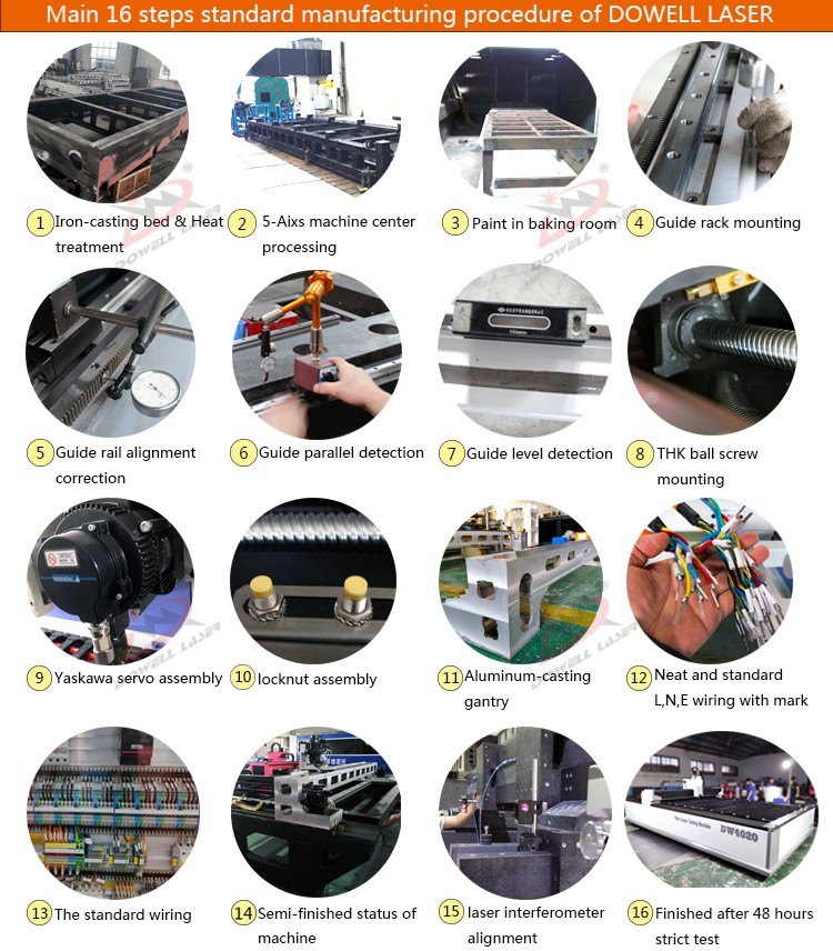 2mm in acciaio inox taglio laser in fibra CNC prezzo della macchina