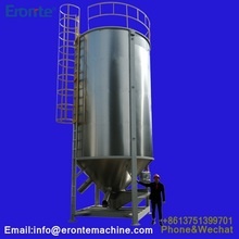PBT silo plastic mixer Verenigde Staten distributie in Wisconsin WI <span class=keywords><strong>Madison</strong></span>
