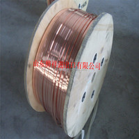 Round & rectangular enameled copper wire price per kg