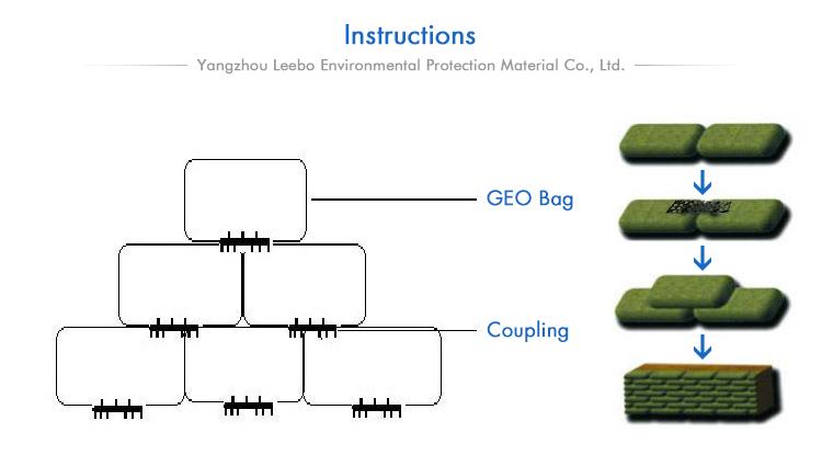 Polypropylen material entwässerung schlick geo tasche für anti-uv