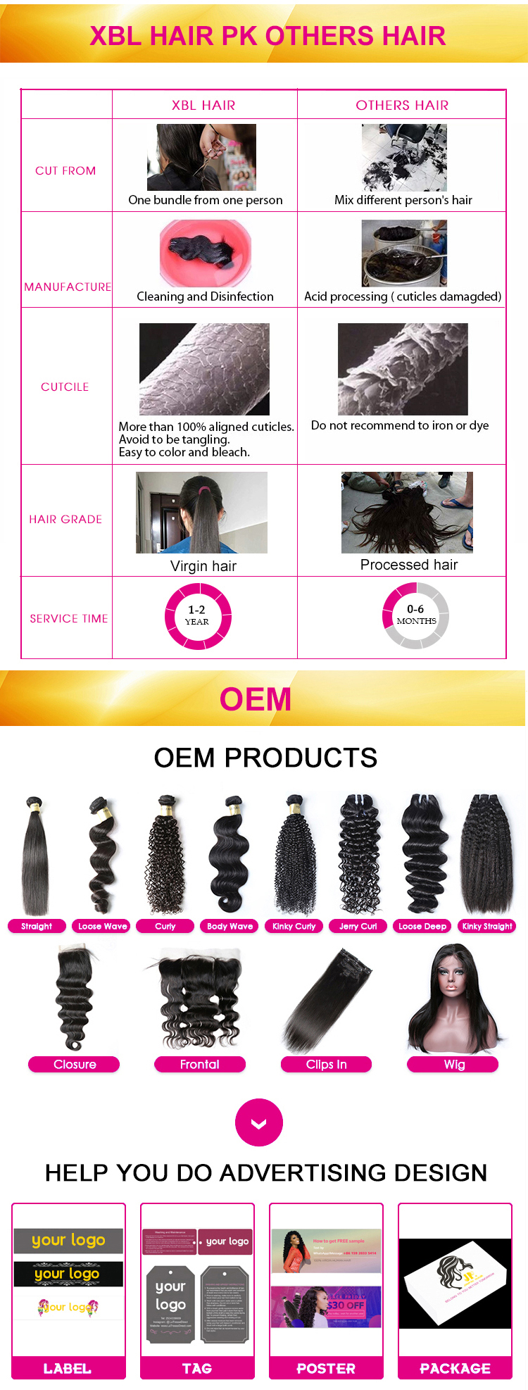 Free sample hair bundles wholesale virgin brazilian hair bundles,On Sale Double Machine Wefted hair extensions for white women