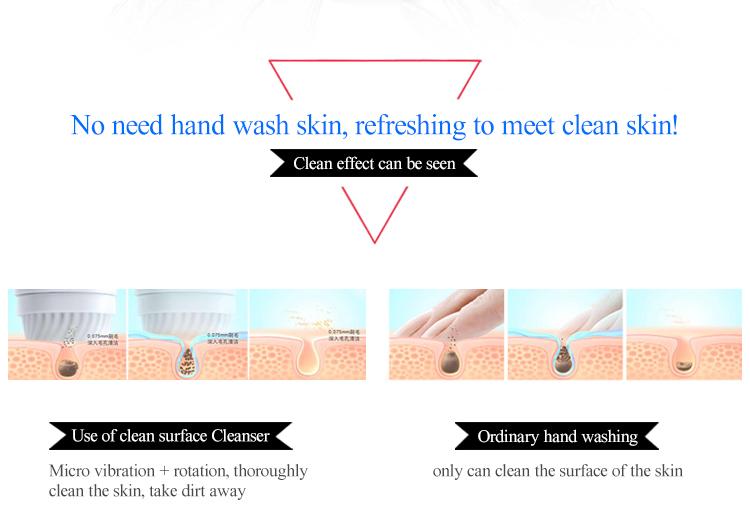 Amazon Top Verkäufer Silikon Wasserdichte Tragbare Gesichts Reinigung Pinsel für den Persönlichen gebrauch