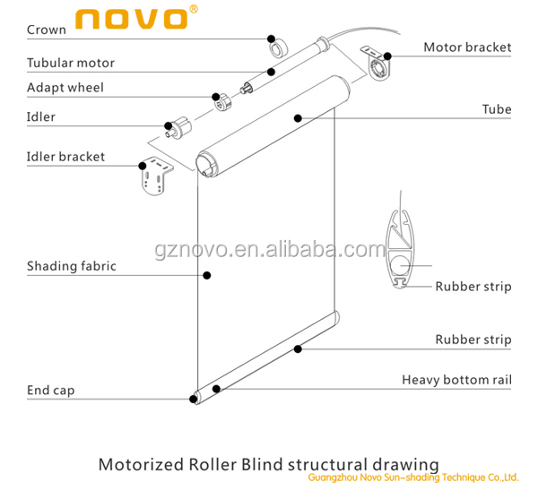 Top Sale Roller Blinds Clutch Roller Shades And Skylights