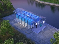 Advanced Sewage Treatment Plant Design And Waste Treatment