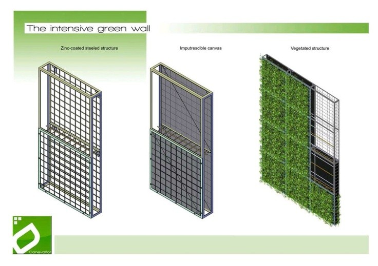 Garden Vertical Artificial Green Wall New Product Fake ...