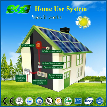 off grid dc to ac inverter system 1kw 3KW 5KW 10KW price High Quality solar electricity generating system for home