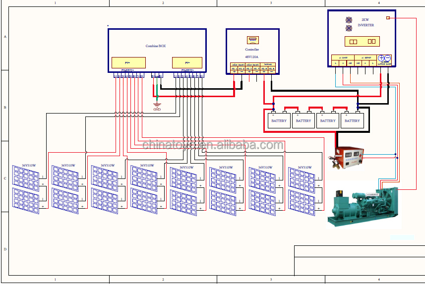 5000W Solar system system Power generation 15kw Capacity