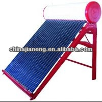 Compact solar water heater in india