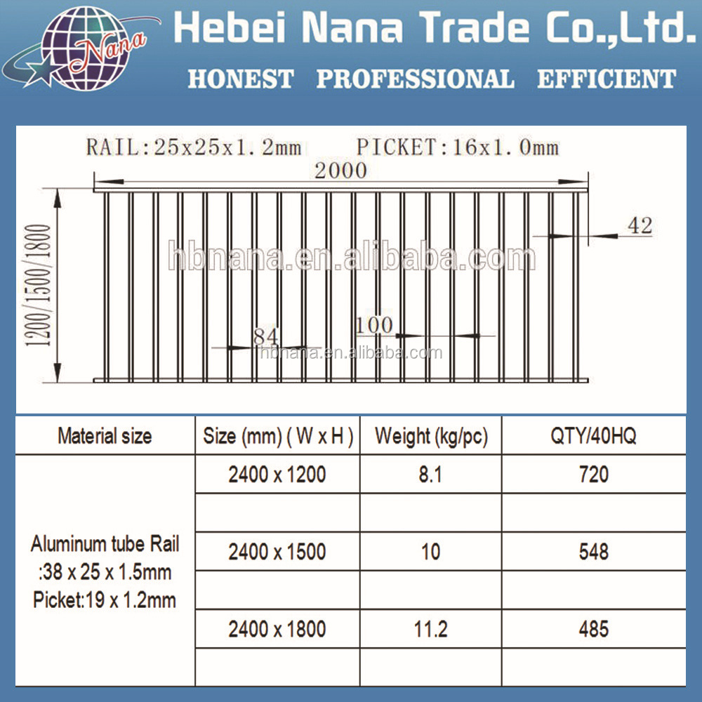 Cheap wrought iron fence panels for sale galvanized steel pipe cheap wrought iron fence panels for sale galvanized steel pipe fence baanklon Choice Image