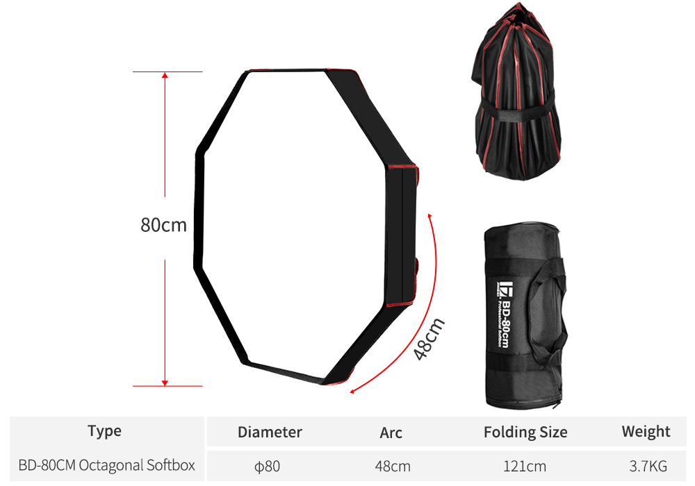 JINBEI 31.5inch /80cm Sliver Beauty Dish Octagonal Softbox Bowens Mount for Main/Top Light for Studio Portrait Photography