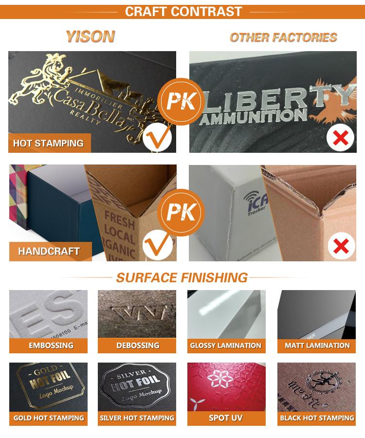 Benutzerdefinierte Farbige Tuck Top Well Elektronische Gerät Speckers Paket Papier Box für Käufer
