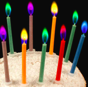 China Birthday Candle Light Manufacturers And Suppliers On Alibaba