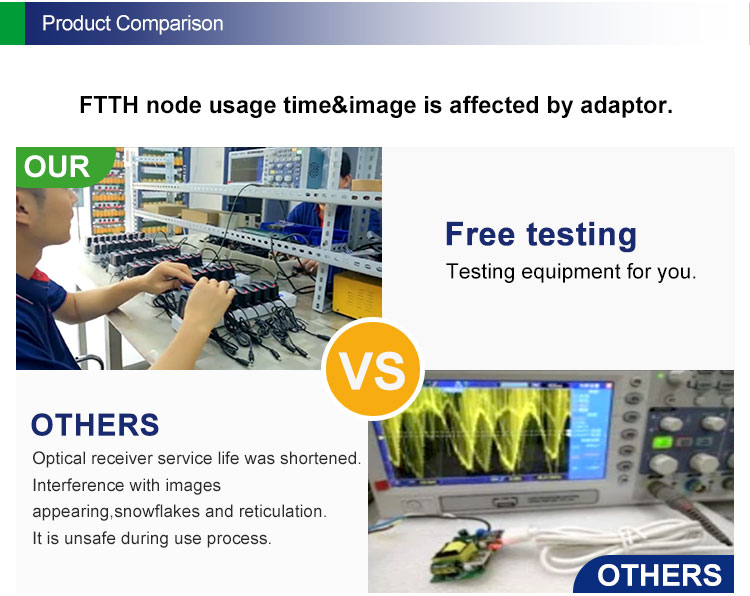 Yatai Free sample FTTH CATV fiber optical node receiver without power supply