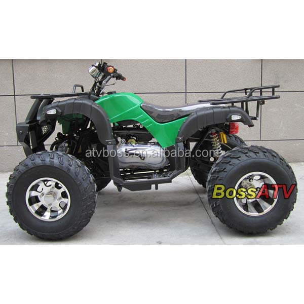 China Quad Bikes For Sale China Quad Bikes For Sale Manufacturers
