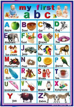 Kids Educational Posters - Buy Educational Laminated Posters ...