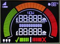 Car instrument PMVA spi interface lcd display
