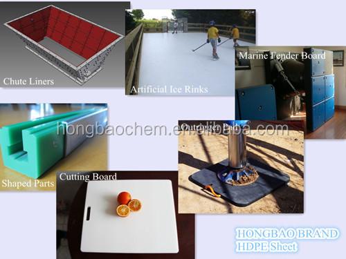 Uhmw Strips/high Density Polyethylene Plastic Sheet (hdpe