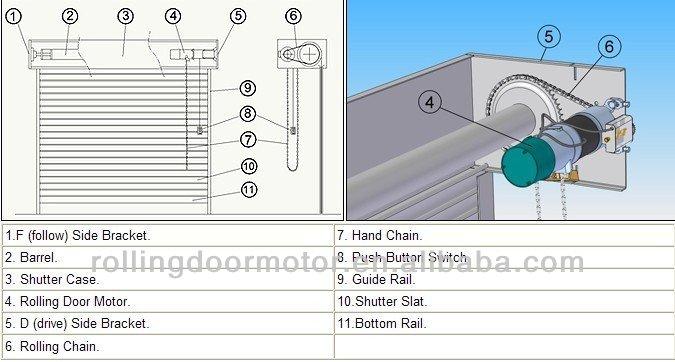 Roller Shutter Door Motor Dc 600kg Door Closing