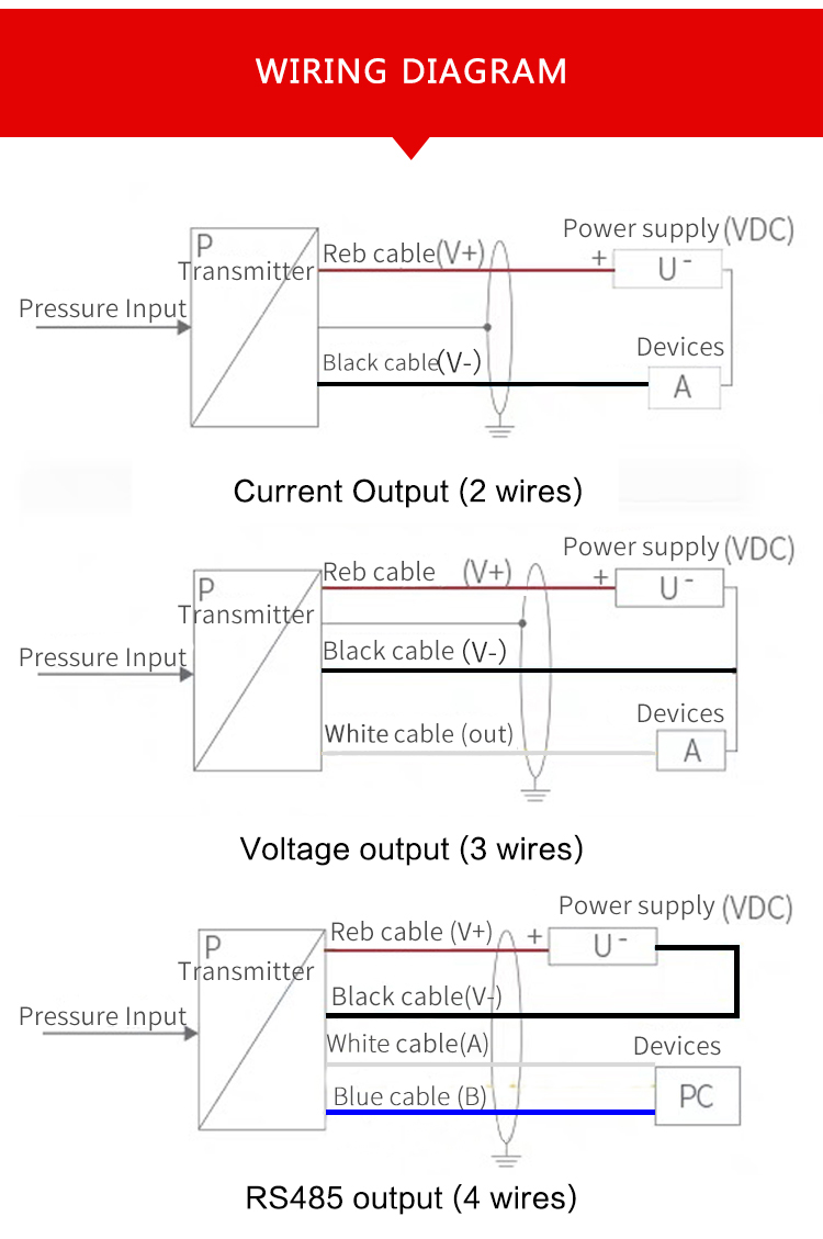 4-20mA Dizel Yakıt Deposu Seviye Sensörü RS485 Yağ Su Deposu Sıvı Seviyesi Verici