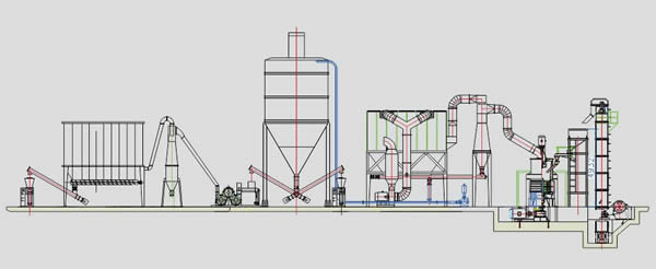Albite Vertical Roller Mill for Albite Powder Making