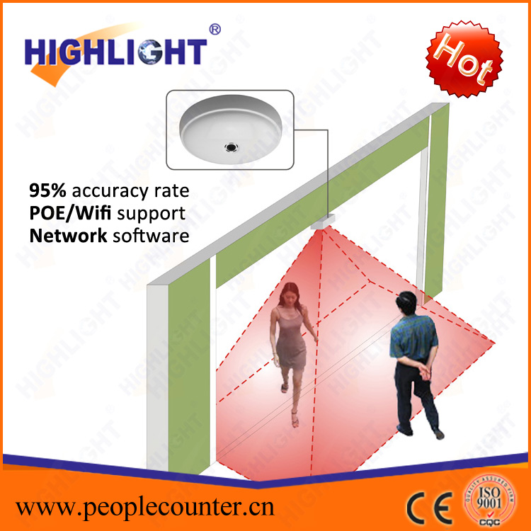 CE approved shopping mall customer counting sensor HPC008 video camera people counter