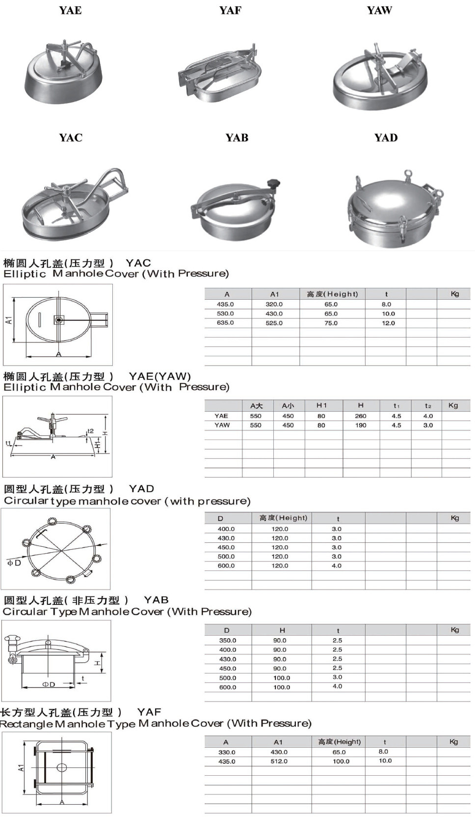 Stainless Steel Tank Parts Sanitary Normal Pressure