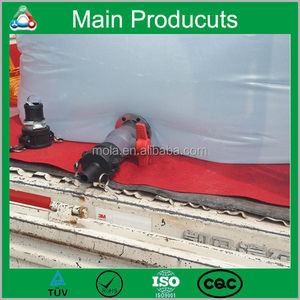 China hot selling recycled cost-effective flexible Poly Urethane storage water box for slope green water