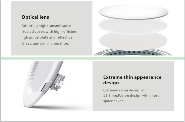 cetl 4 inch 6inch round led panel light kitchen housing