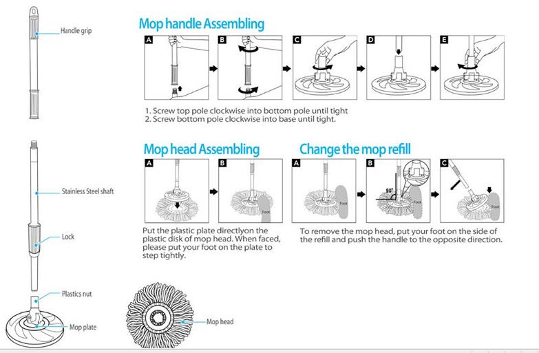 assemble process mop stick.png