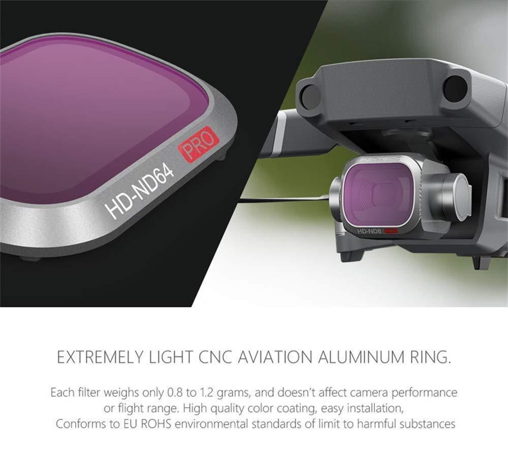 Filter for Mavic 2 Pro, Elevin(TM) for DJI Mavic 2 Pro Drone Accessories ND4 CPL UV Waterproof Camera Lens Filters (C)