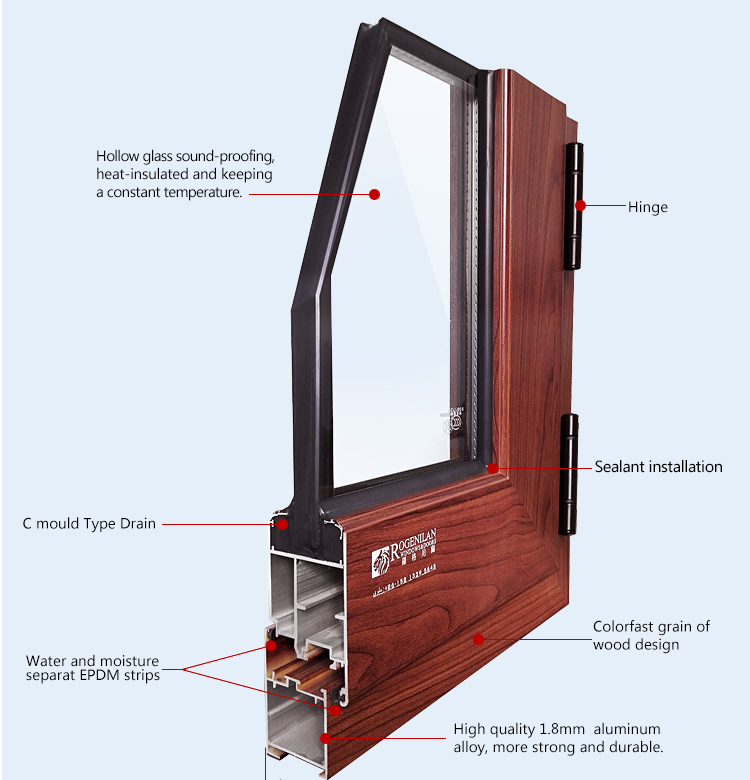ROGENILAN 45 Series High End Aluminium Glass Bathroom Door Design