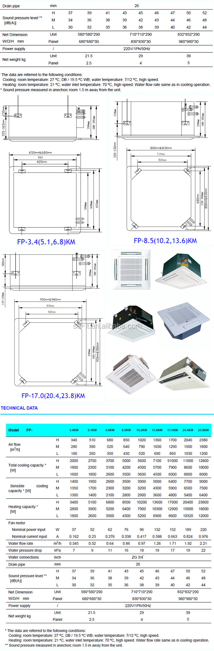 Cassette Ceiling Type High Performance Fcu Chilled Water